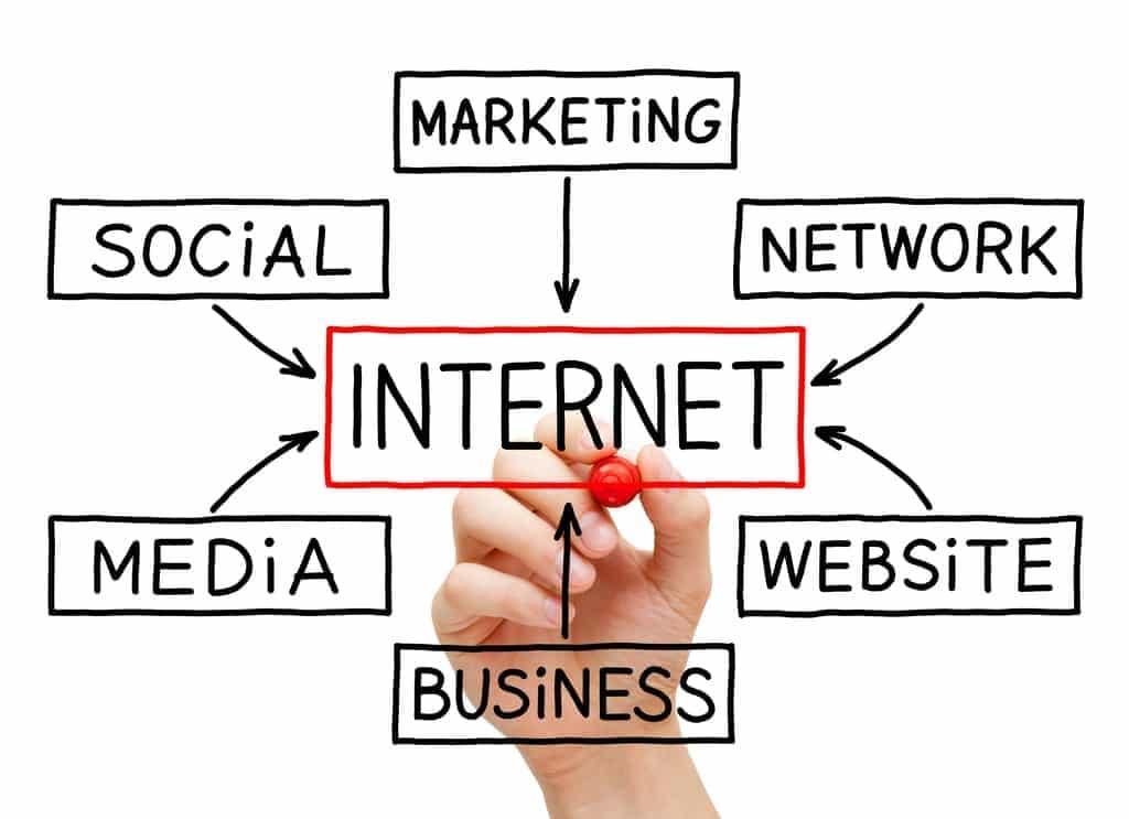 Marketing Coaching – Business Coach für Erfolg im Internet